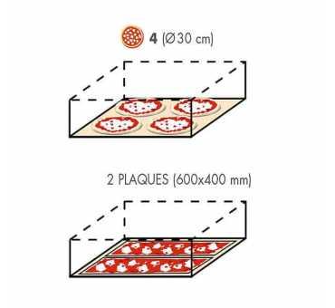 Moretti Forni - Four à pizzas double chambre 2 x 4 pizzas - Série P Classic P60E2-A