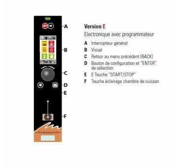 MODULINE - Four de cuisson lente et maintien en température 16 niveaux GN 1/1 et 8 GN 2/1 - FS082E